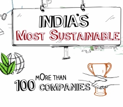 CII-ITC Sustainability Awards