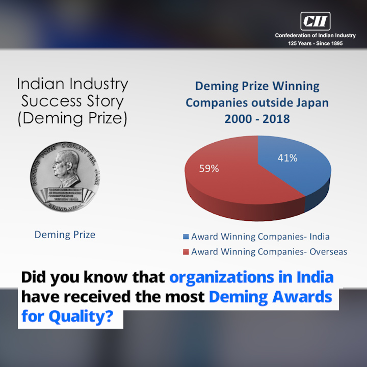 CII Institute of Quality - Enhancing Competitiveness of the Indian Industry